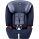Автокресло BRITAX ROMER Evolva 1-2-3 SL SICT (Flame Red)